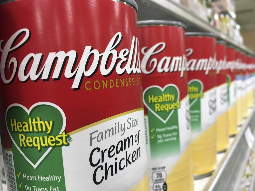 CPB Campbell Soup stock
